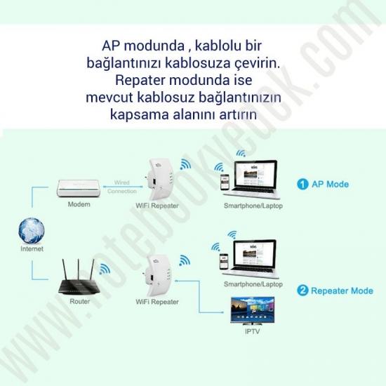 LineOn 300Mbps Wifi Repeater - Router Kablosuz Aktarıcı Beyaz