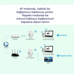 LineOn 300Mbps Wifi Repeater - Router Kablosuz Aktarıcı Beyaz Antenli