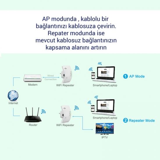 300Mbps WiFi Router Repeater Kablosuz Aktarıcı Çift Antenli
