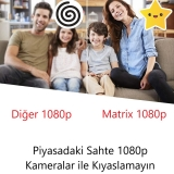Matrix PC Usb Webcam 1080p