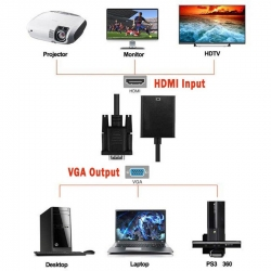 LineOn VGA to HDMI Çevirici Aparat